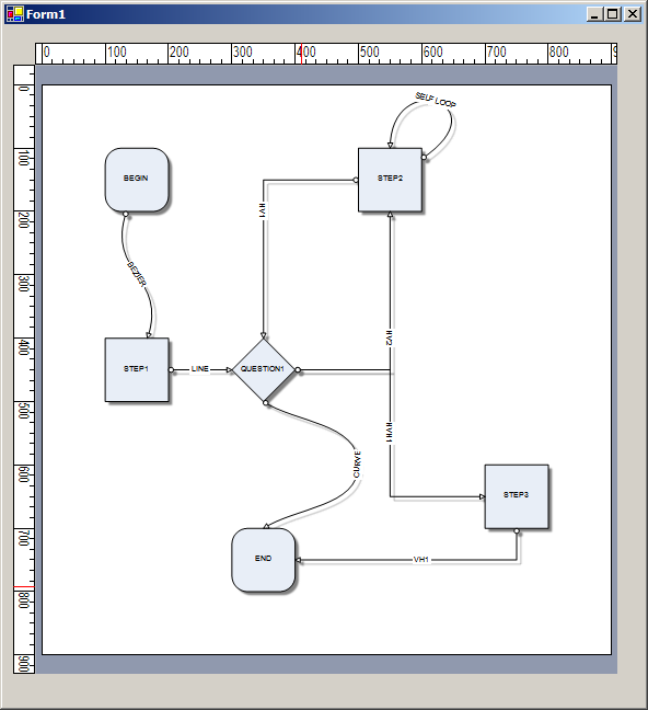 My First Winform Diagram